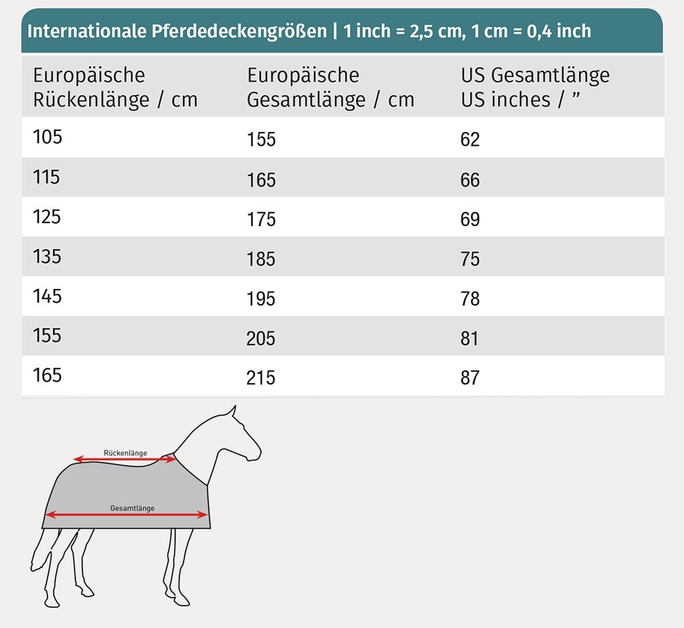 Size Table for Ausreitdecke Alcantara